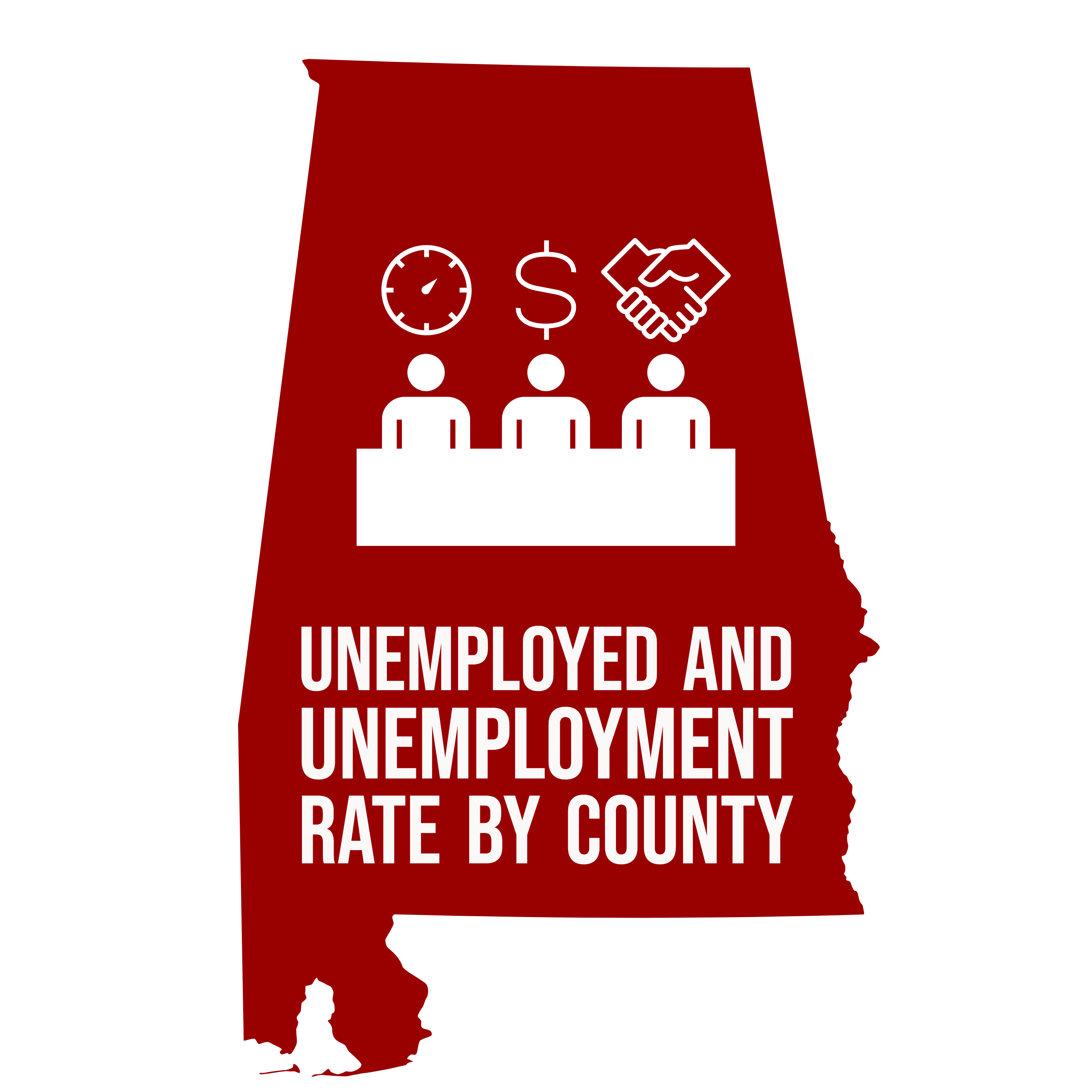 Alabama Number Unemployed and Unemployment Rate