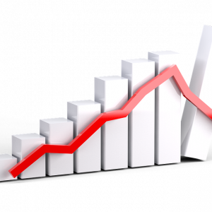 Bar chart with overlayed declining line graph